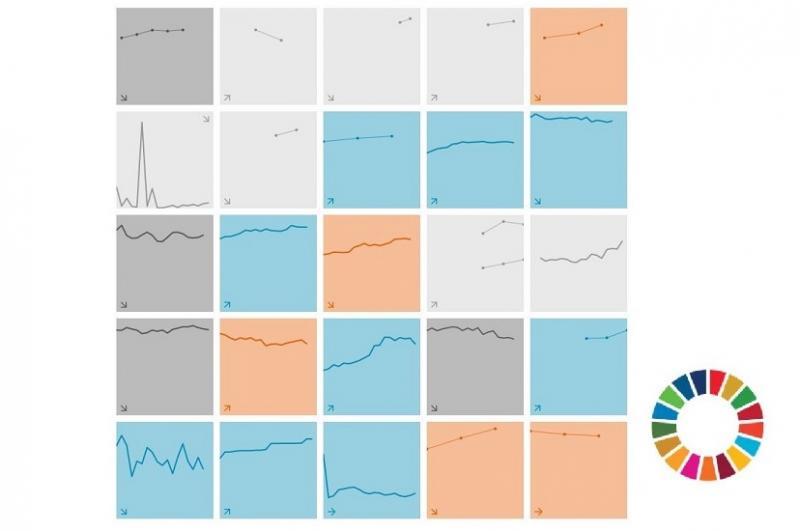 Système d'indicateurs MONET 2030